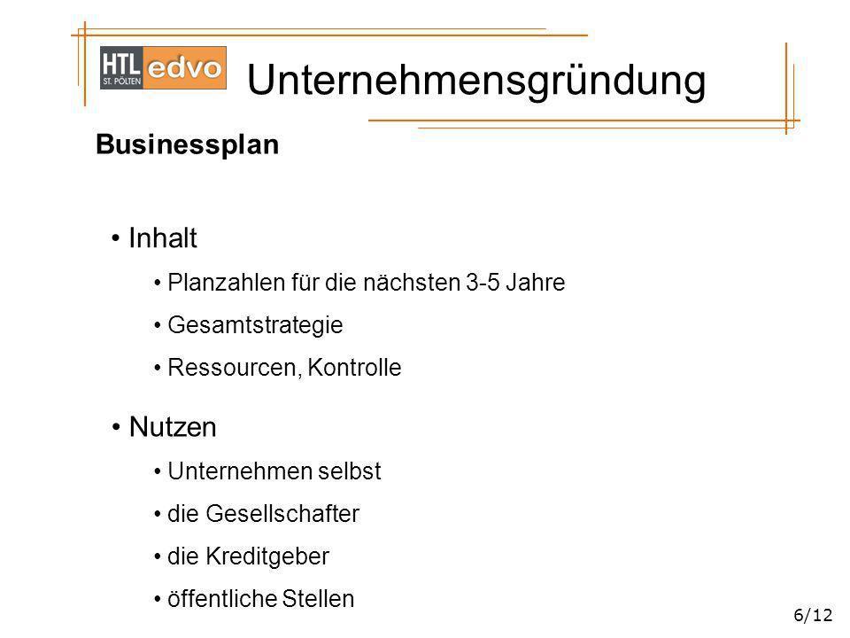 Businessplan Inhalt Nutzen Planzahlen für die nächsten 3-5 Jahre