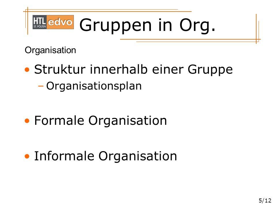 Struktur innerhalb einer Gruppe
