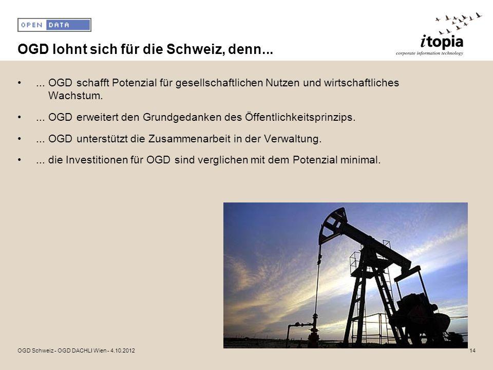 OGD lohnt sich für die Schweiz, denn...