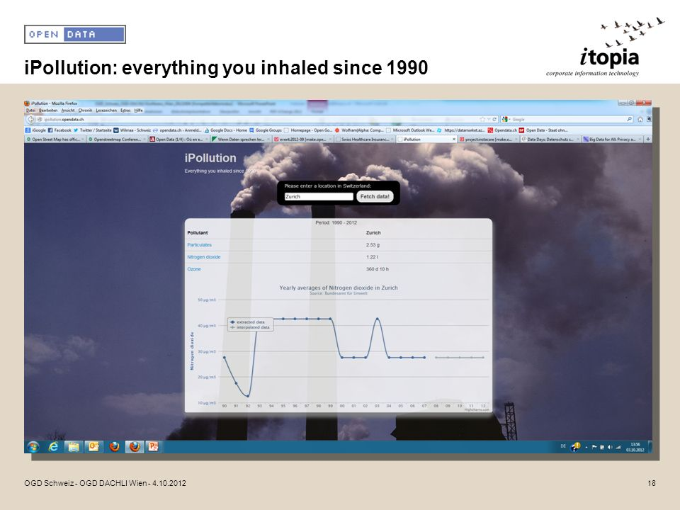 iPollution: everything you inhaled since 1990