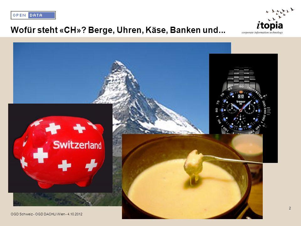 Wofür steht «CH» Berge, Uhren, Käse, Banken und...