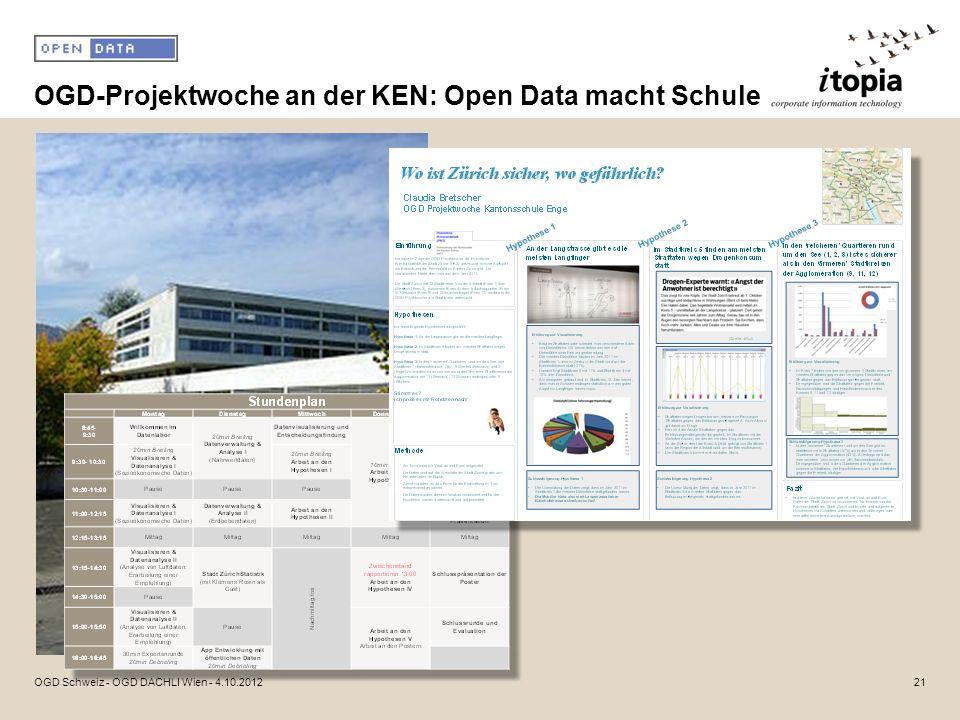 OGD-Projektwoche an der KEN: Open Data macht Schule