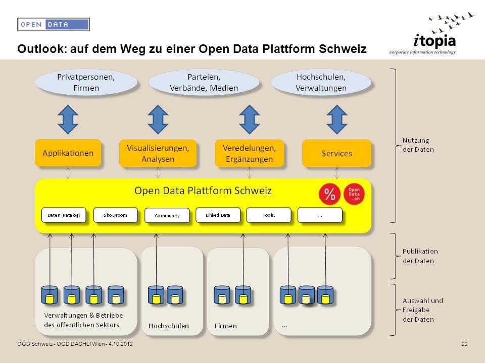 Outlook: auf dem Weg zu einer Open Data Plattform Schweiz