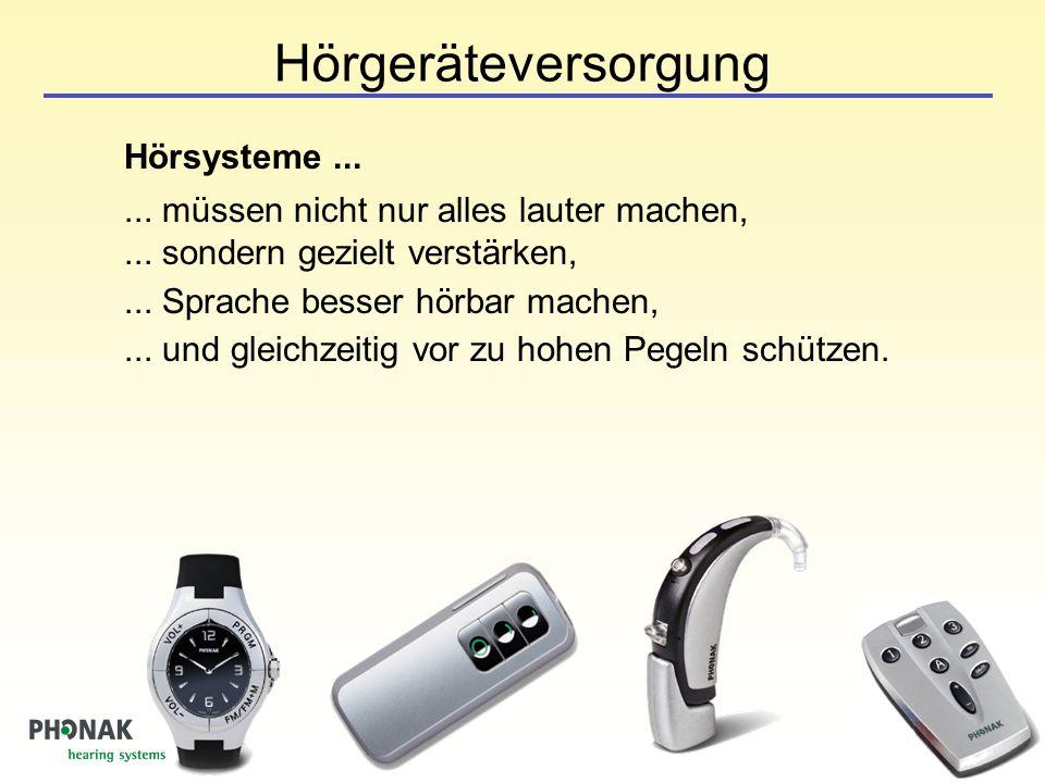 Hörgeräteversorgung Hörsysteme ...