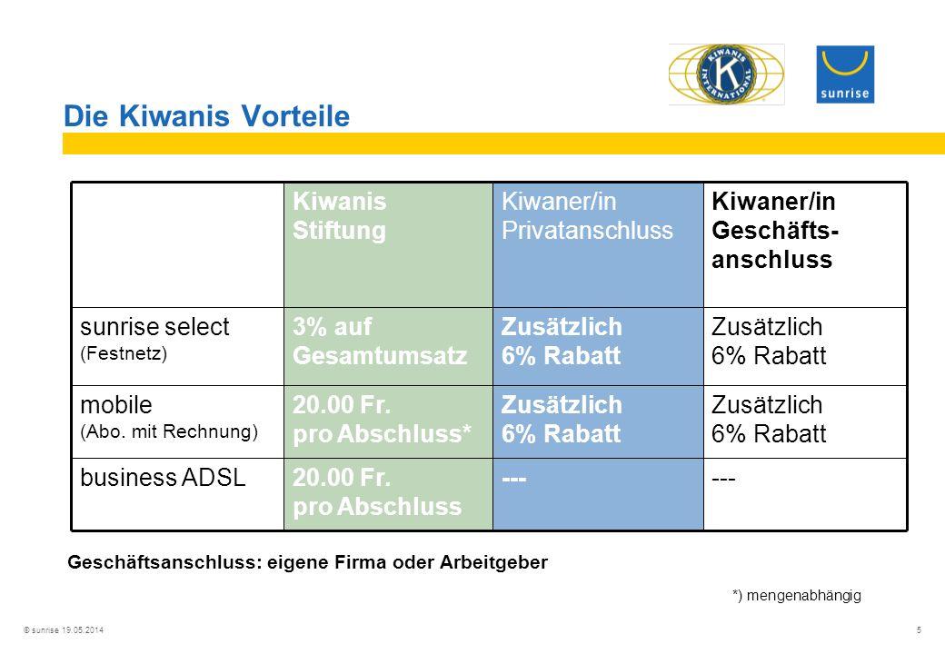 Die Kiwanis Vorteile --- Zusätzlich 6% Rabatt Kiwaner/in