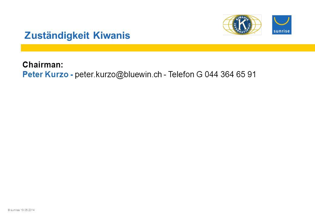 Zuständigkeit Kiwanis