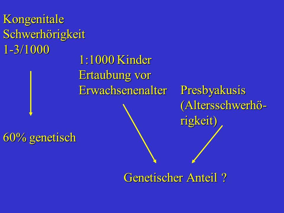 Kongenitale Schwerhörigkeit. 1-3/1000. 1:1000 Kinder. Ertaubung vor Erwachsenenalter. Presbyakusis (Altersschwerhö-rigkeit)