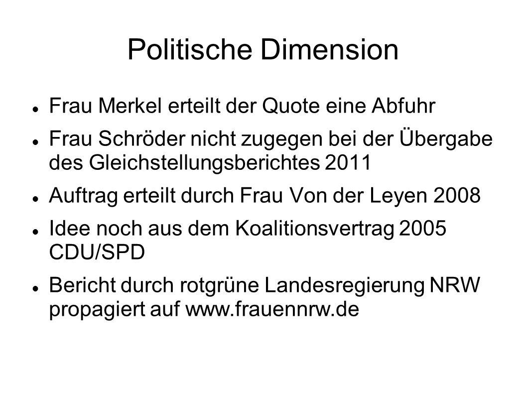 Politische Dimension Frau Merkel erteilt der Quote eine Abfuhr