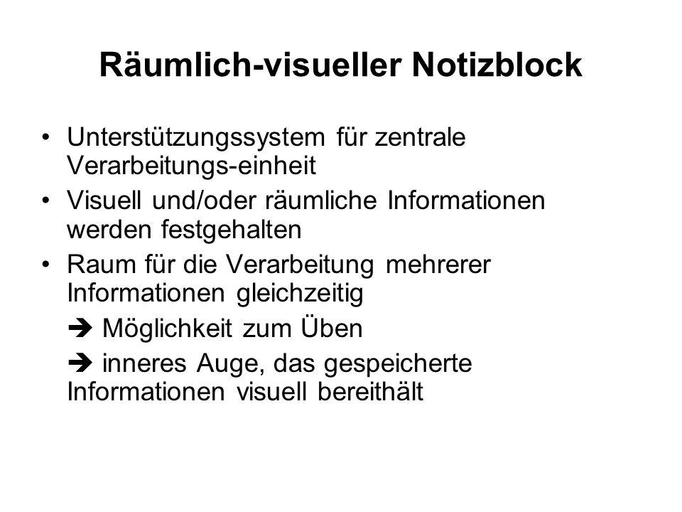 Räumlich-visueller Notizblock