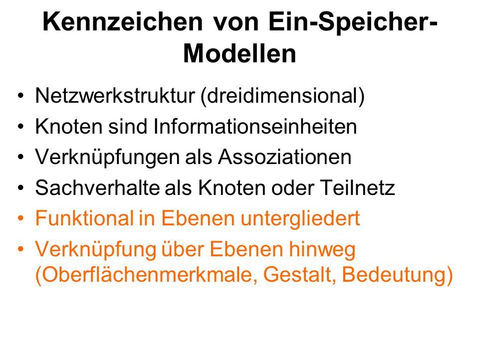 Kennzeichen von Ein-Speicher-Modellen