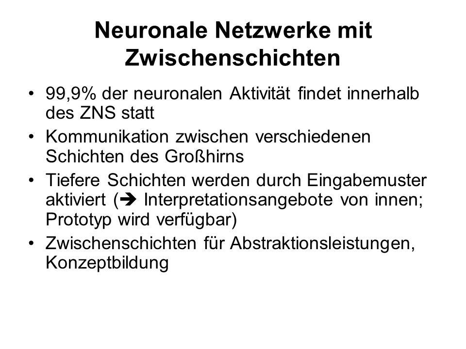 Neuronale Netzwerke mit Zwischenschichten
