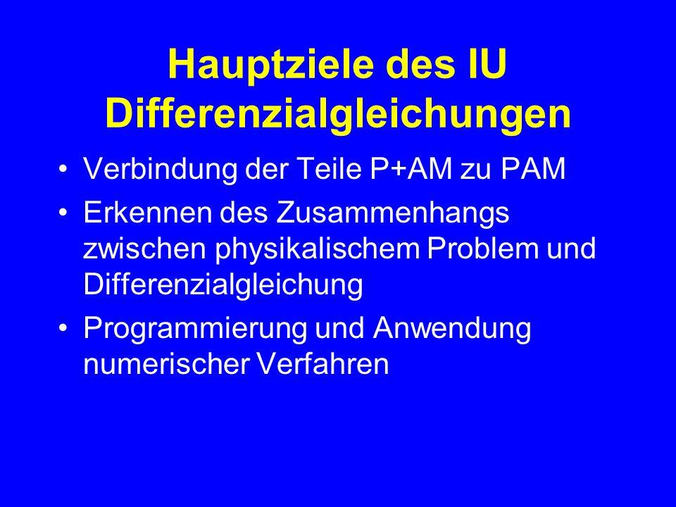 Hauptziele des IU Differenzialgleichungen