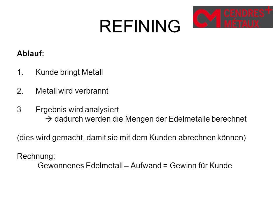 REFINING Ablauf: Kunde bringt Metall Metall wird verbrannt