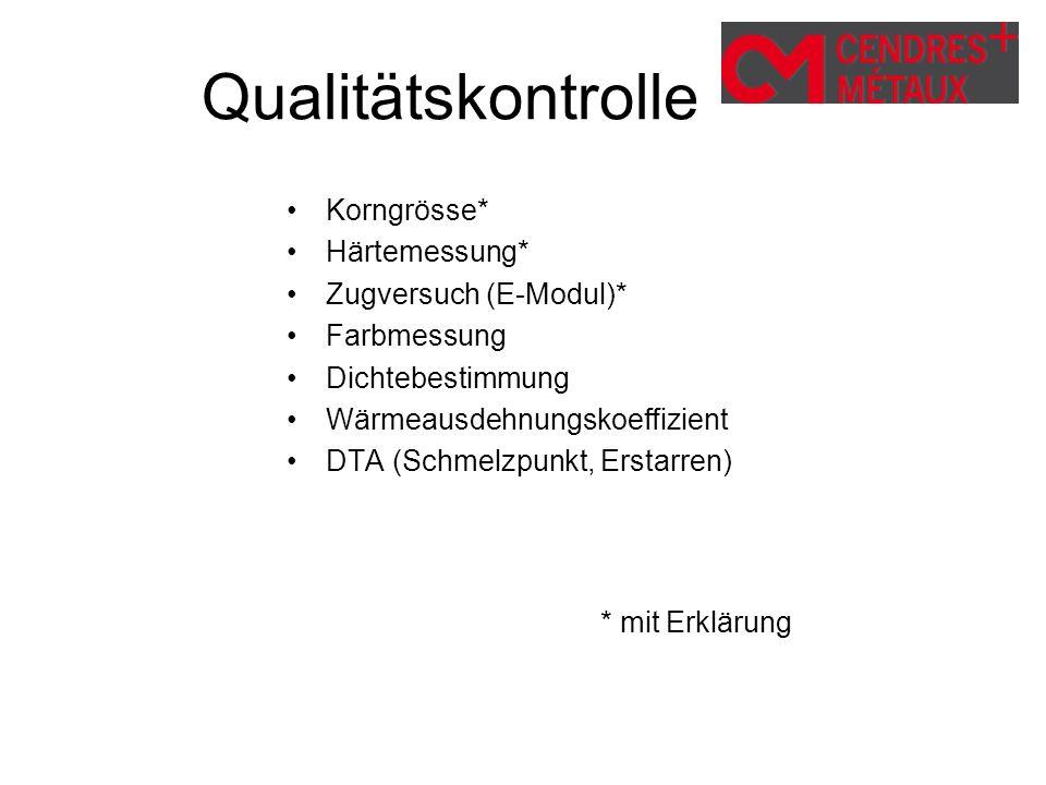 Qualitätskontrolle Korngrösse* Härtemessung* Zugversuch (E-Modul)*