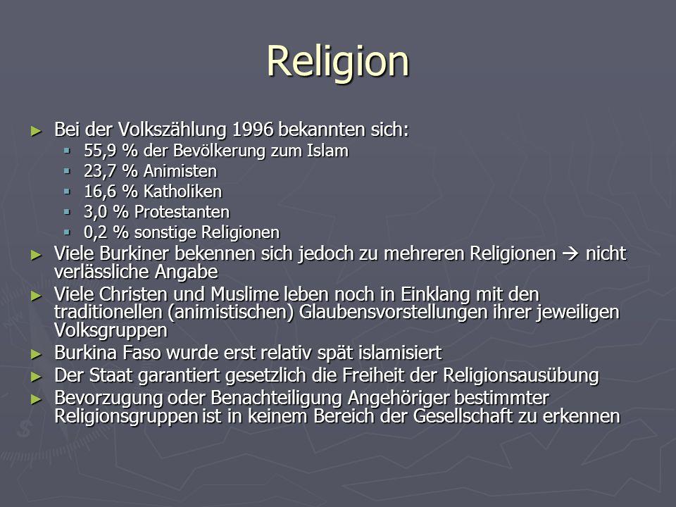 Religion Bei der Volkszählung 1996 bekannten sich: