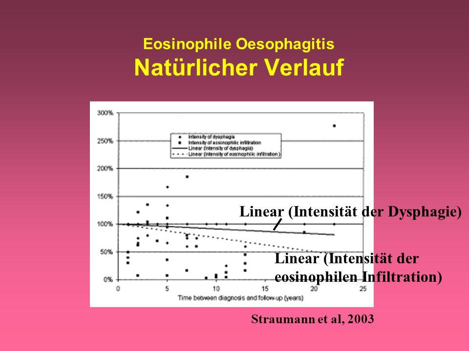 Eosinophile Oesophagitis Natürlicher Verlauf