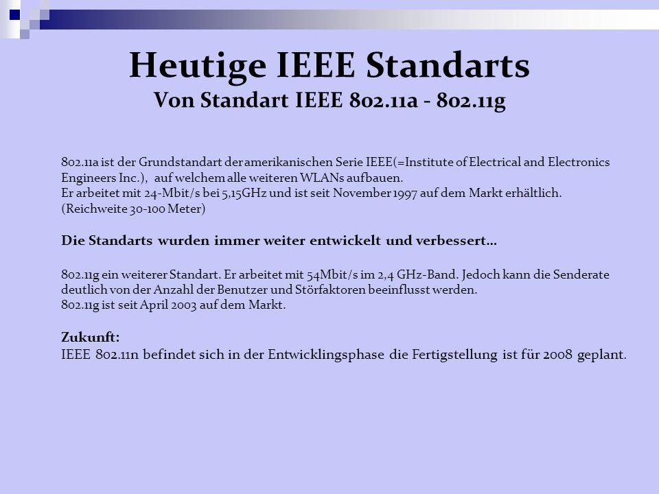 Heutige IEEE Standarts Von Standart IEEE 802.11a - 802.11g