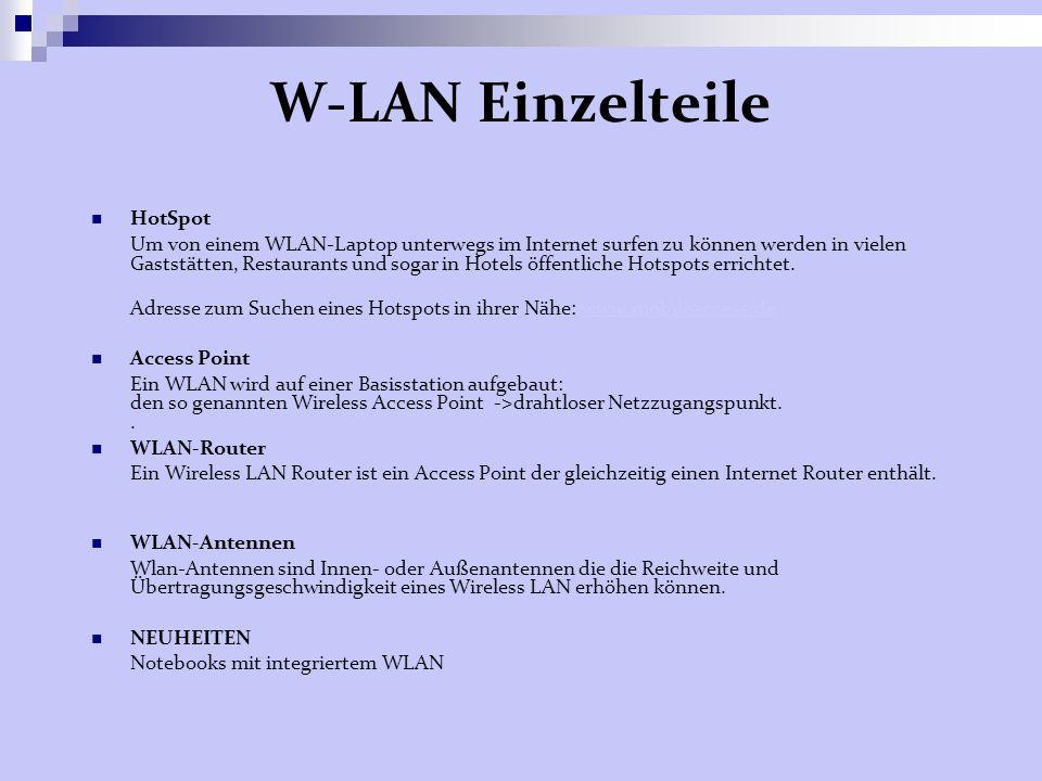 W-LAN Einzelteile HotSpot
