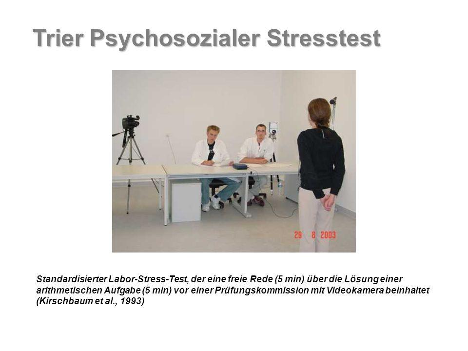 Trier Psychosozialer Stresstest