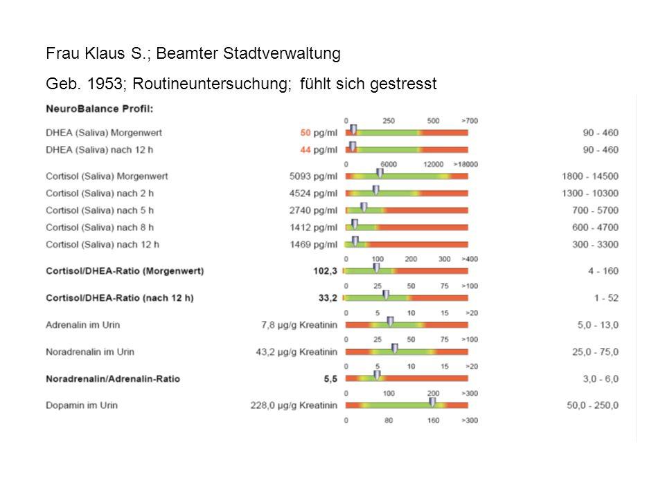 Frau Klaus S.; Beamter Stadtverwaltung