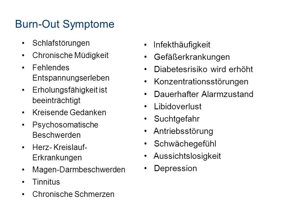 Burn-Out Symptome Infekthäufigkeit Gefäßerkrankungen