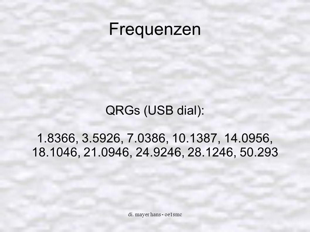 Frequenzen QRGs (USB dial):