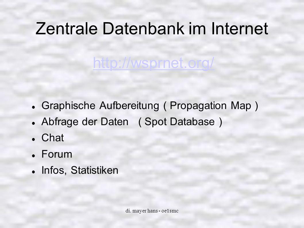 Zentrale Datenbank im Internet