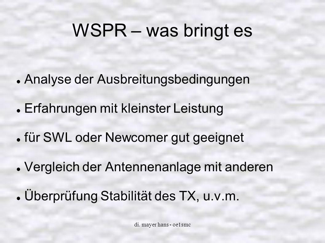 WSPR – was bringt es Analyse der Ausbreitungsbedingungen