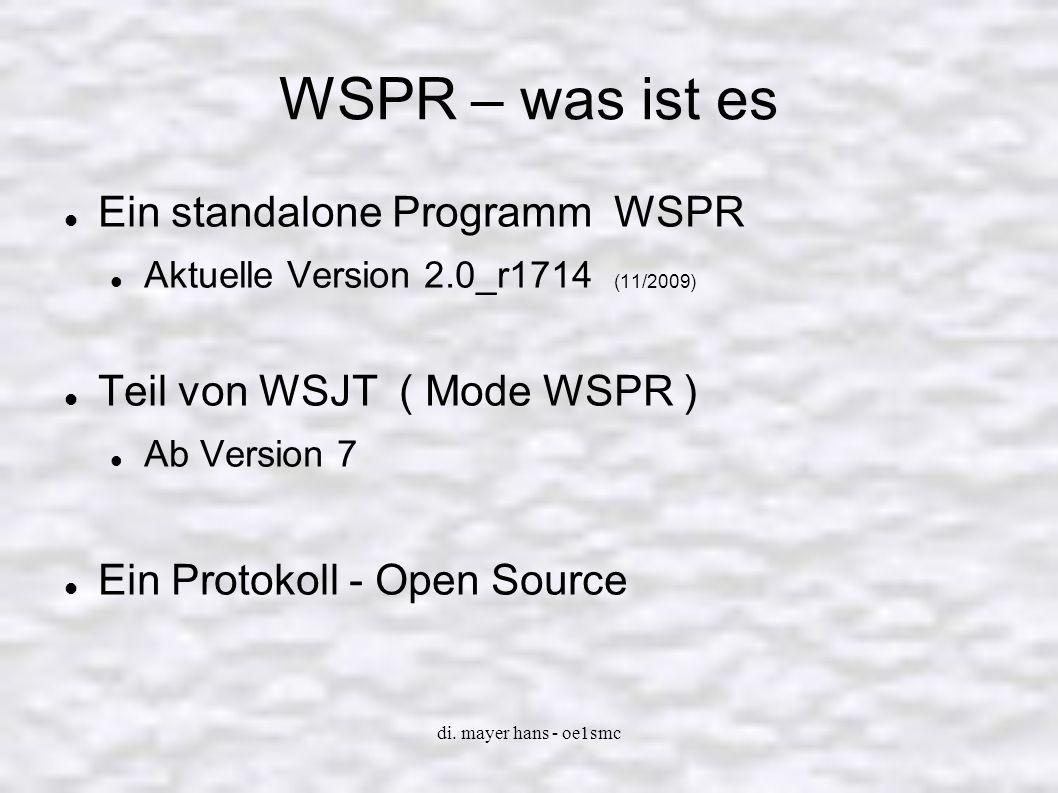 WSPR – was ist es Ein standalone Programm WSPR