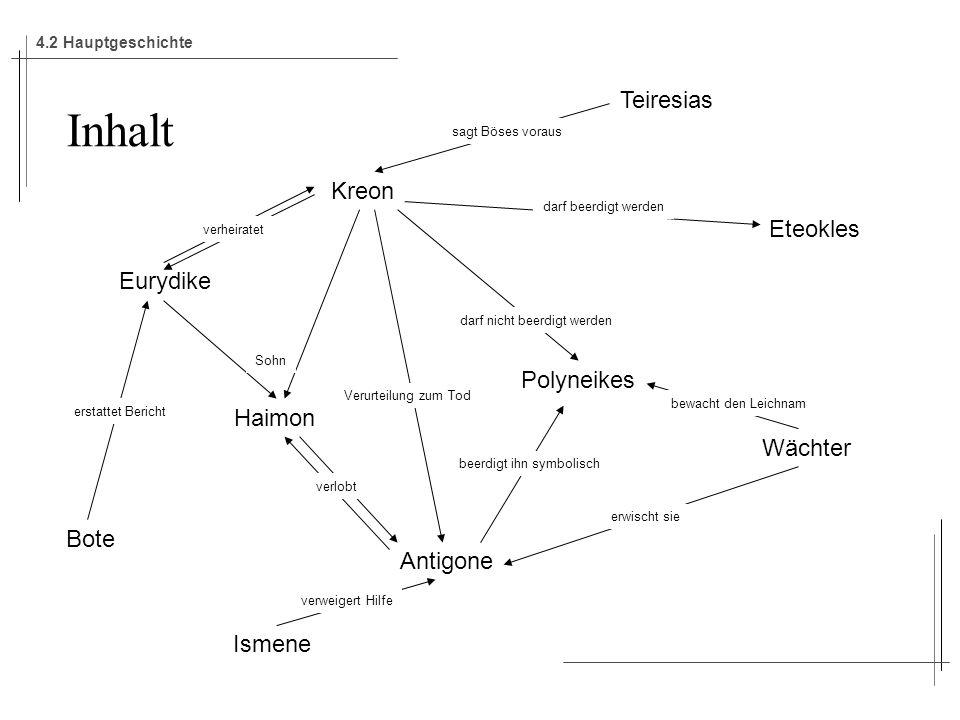 Inhalt Teiresias Kreon Eteokles Eurydike Polyneikes Haimon Wächter