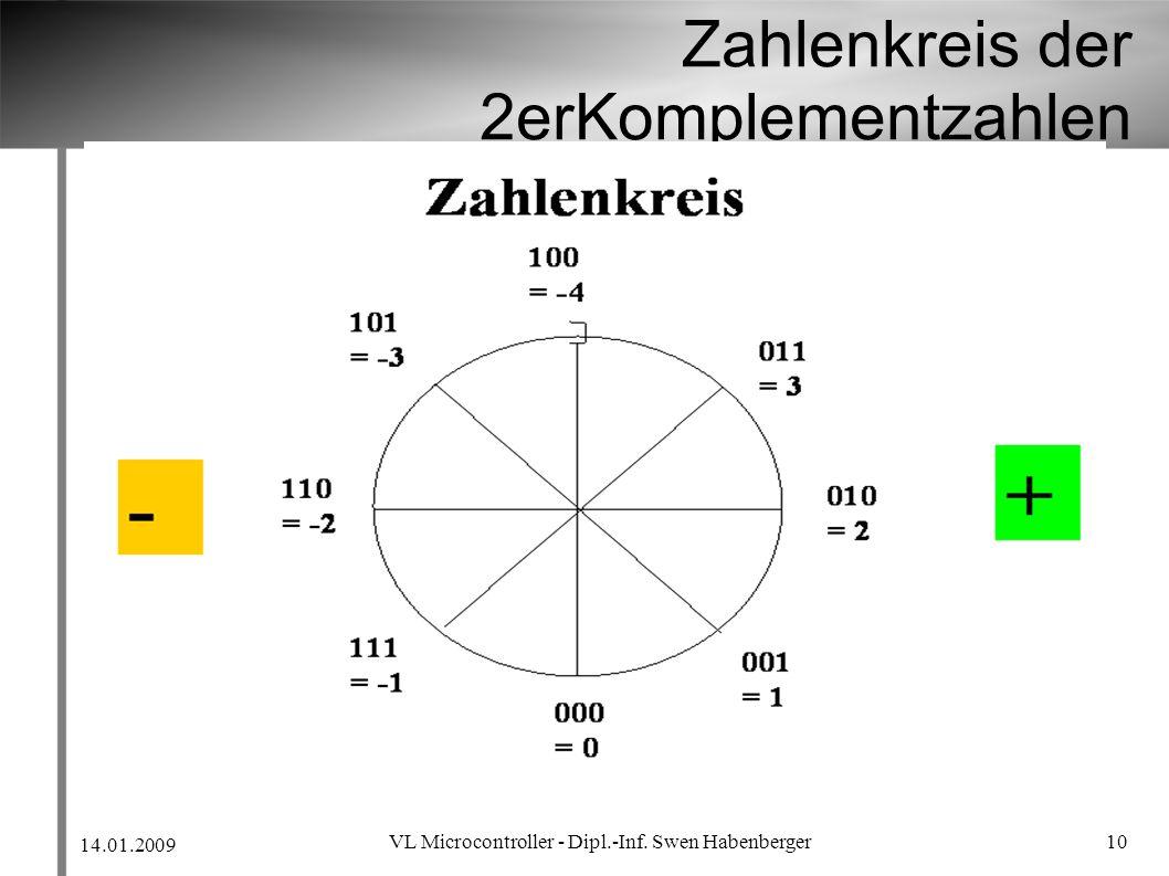Zahlenkreis der 2erKomplementzahlen