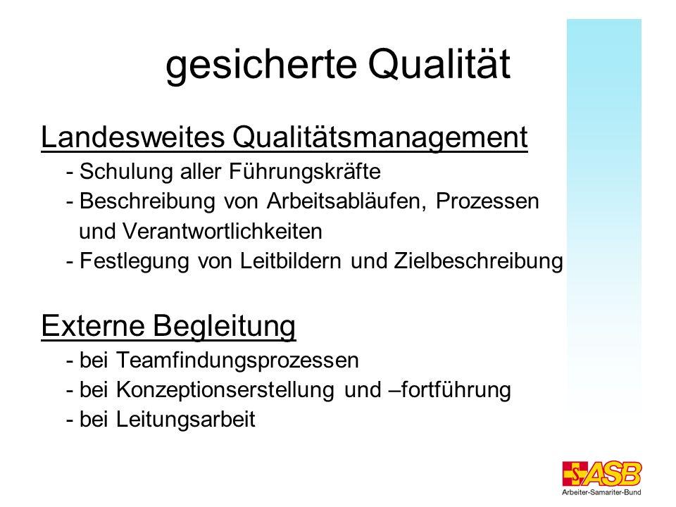 gesicherte Qualität Landesweites Qualitätsmanagement