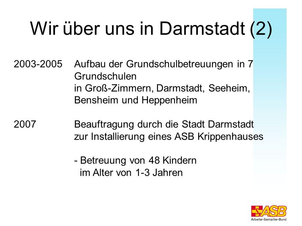 Wir über uns in Darmstadt (2)