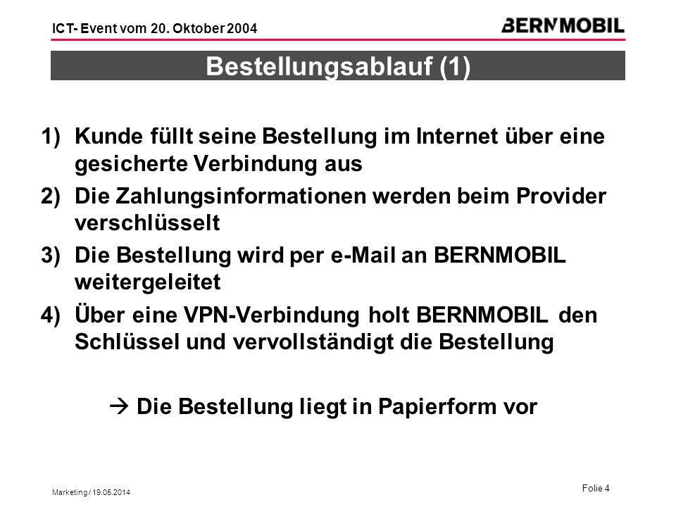 Bestellungsablauf (1) Kunde füllt seine Bestellung im Internet über eine gesicherte Verbindung aus.