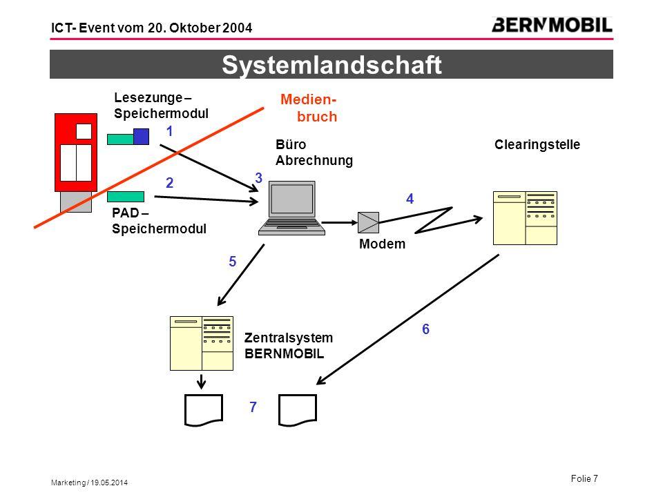 Systemlandschaft Medien- bruch 1 3 2 4 5 6 7 Lesezunge – Speichermodul
