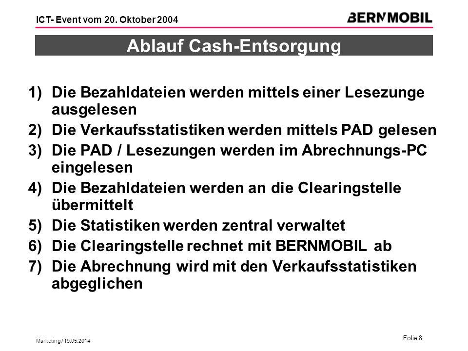 Ablauf Cash-Entsorgung