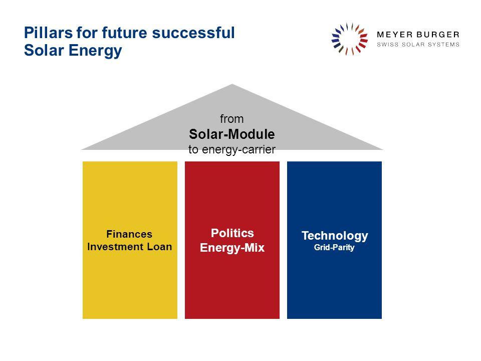 Pillars for future successful Solar Energy