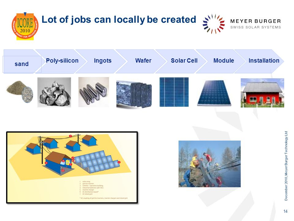 Lot of jobs can locally be created