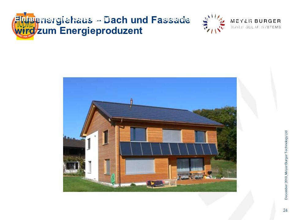 Plusenergiehaus – Dach und Fassade wird zum Energieproduzent