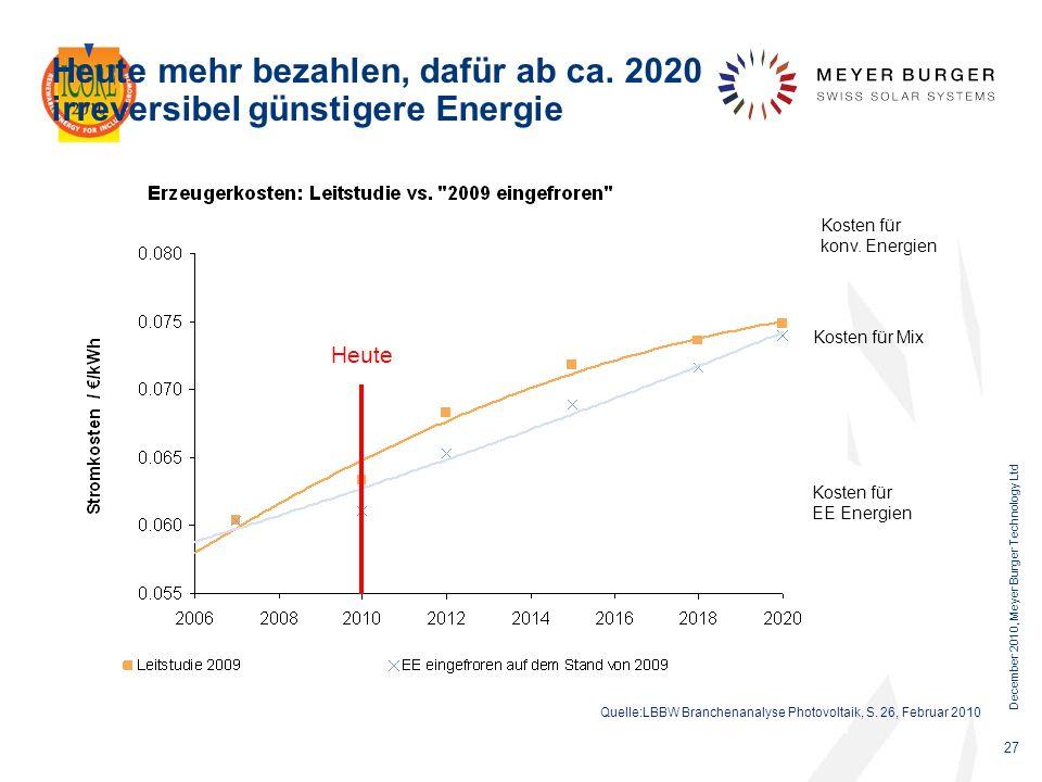 Heute mehr bezahlen, dafür ab ca. 2020 irreversibel günstigere Energie