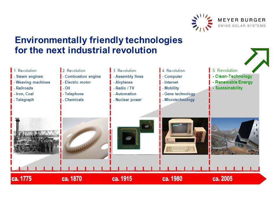 Environmentally friendly technologies for the next industrial revolution