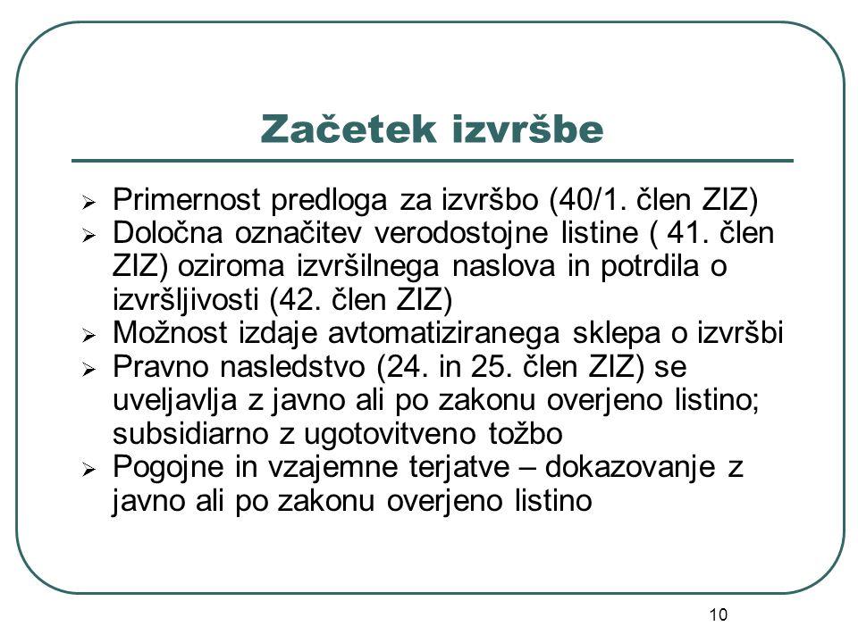 Začetek izvršbe Primernost predloga za izvršbo (40/1. člen ZIZ)