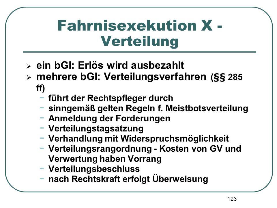 Fahrnisexekution X - Verteilung