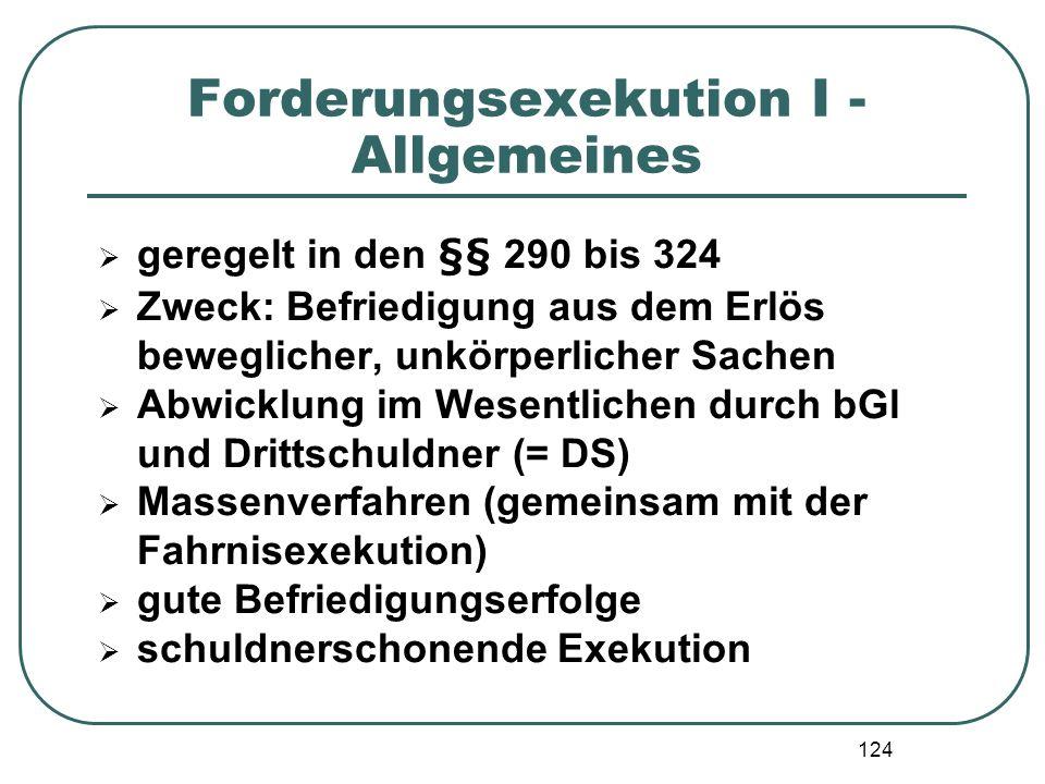 Forderungsexekution I - Allgemeines