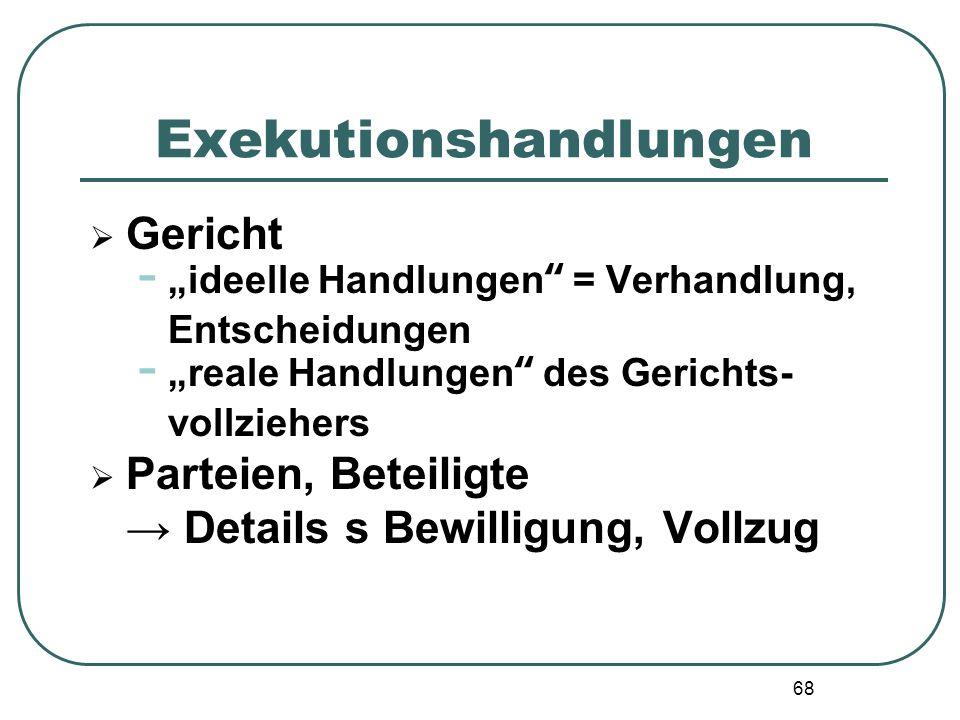 Exekutionshandlungen