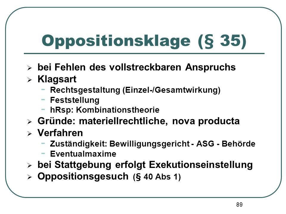 Oppositionsklage (§ 35) bei Fehlen des vollstreckbaren Anspruchs