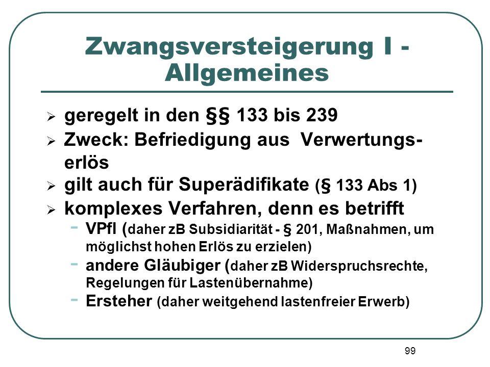 Zwangsversteigerung I - Allgemeines