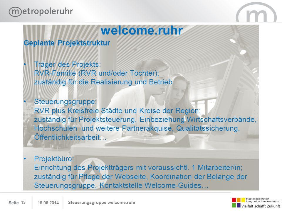welcome.ruhr Geplante Projektstruktur