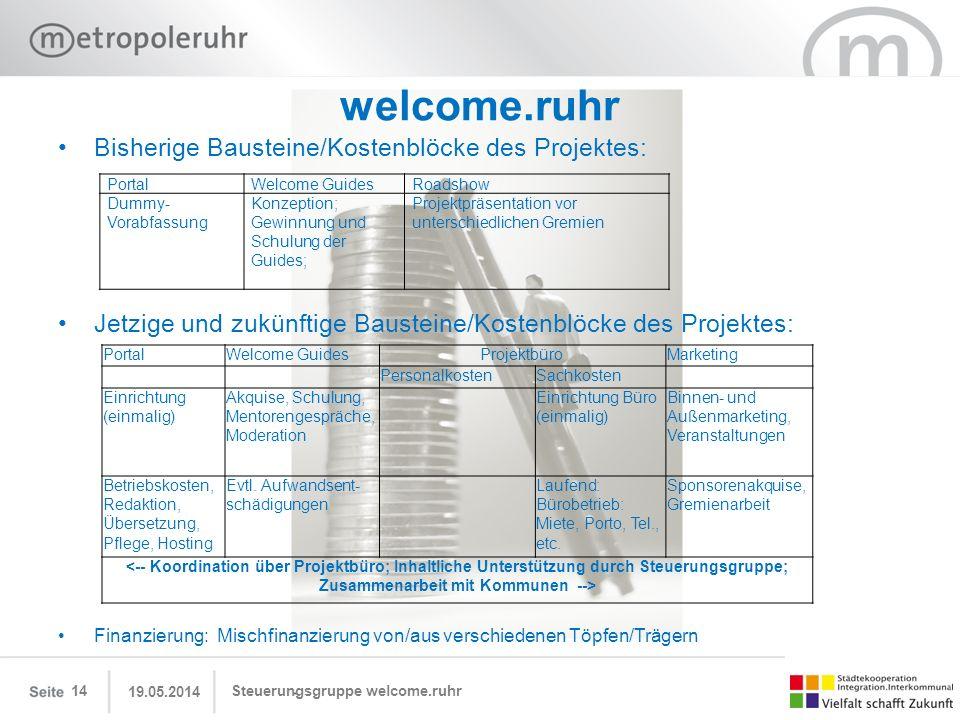 welcome.ruhr Bisherige Bausteine/Kostenblöcke des Projektes: