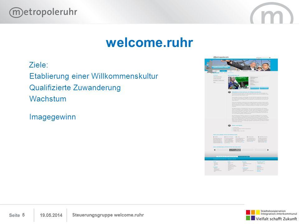 welcome.ruhr Ziele: Etablierung einer Willkommenskultur